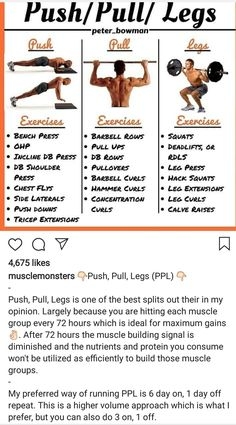 Push / pull / legs - Fitness and Exercises Push Pull Workout Routine, Push Day Workout, Push Pull Legs Workout, Workout Splits, Gym Workout Tips, Weight Training Workouts, Grit Workout, Workout Posters, Coaching
