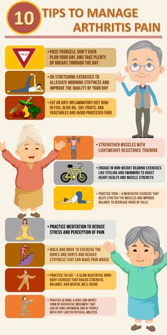 Image result for Bad Arthritis health tips infographics