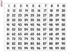 hindi to english numbers 1 to 100 pdf - Google Search
