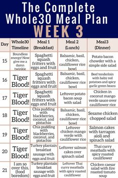 The Complete Meal Plan & Grocery List: Week can find Keto diet free plan and more on our website.The Complete Meal Plan & Grocery List: Week 3 Ketogenic Diet Meal Plan, Ketogenic Diet For Beginners, Keto Meal Plan, Diet Meal Plans, Paleo Diet, Vegetarian Keto, Healthy Nutrition, Healthy Weekly Meal Plan, Paleo Meal Plan