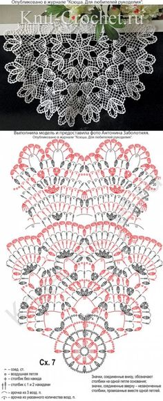 Ліст «Interested in Crochet doilies and Crochet motif? 14 ideas picked for you Free Crochet Doily Patterns, Crochet Doily Diagram, Crochet Borders, Crochet Chart, Crochet Squares, Thread Crochet, Crochet Motif, Crochet Designs, Knit Crochet