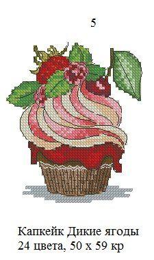 КАПКЕЙКИ: вышито – 434 фотографии Cupcake Cross Stitch, Cross Stitch Fruit, Cross Stitch Kitchen, Cross Stitch Charts, Cross Stitch Designs, Cross Stitch Patterns, Hand Embroidery Stitches, Cross Stitch Embroidery, Cross Stitch Collection