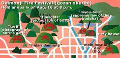"""Mapa de hogueras de """"Daimonji"""" en Tokio 16 de agosto 20:00 horas"""