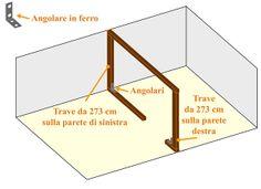 Il #telaio esterno ( legno ) che sorreggerà la #parete in #cartongesso è completata.