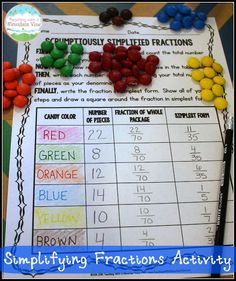 FREE Simplifying Fractions Activity  using M&Ms.  Yes, please!