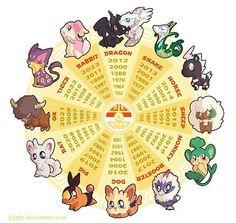 Pokémon Zodiac What Pokemon Are You? I'm a Liepard