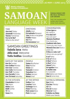 A great resource to share with teachers of Samoan children, to encourege them to have a go at using some simple phrases in the classroom -Samoan Language Week Samoan Food, Polynesian Culture, Polynesian Resort, Polynesian Art, Samoan Tattoo, Thinking Day, Island Girl, Good To Know, Hawaiian