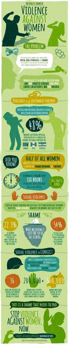 Violencia contra la mujer – infografía