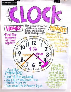 Time Anchor ChartYou can find Anchor charts and more on our website. Second Grade Math, First Grade Classroom, Math Classroom, Grade 2, Classroom Ideas, Future Classroom, Fourth Grade, Classroom Organization, Math Charts