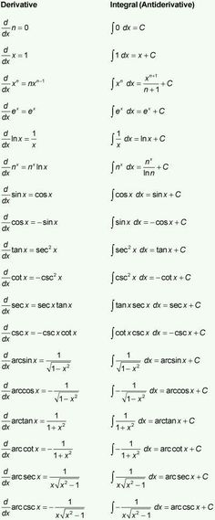 Diff and integral