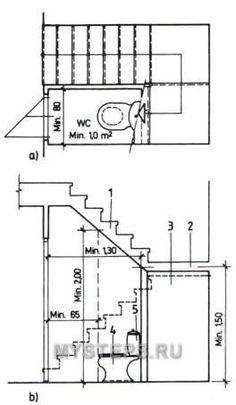 Bathroom Floor Plans, House Floor Plans, Understairs Toilet, Bathroom Under Stairs, Small Toilet Room, Stair Plan, Bathroom Dimensions, Toilet Design, House Stairs