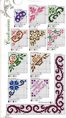 Thrilling Designing Your Own Cross Stitch Embroidery Patterns Ideas. Exhilarating Designing Your Own Cross Stitch Embroidery Patterns Ideas. Cross Stitch Boarders, Cross Stitch Alphabet, Cross Stitch Flowers, Cross Stitch Charts, Cross Stitch Designs, Cross Stitching, Cross Stitch Embroidery, Embroidery Patterns, Cross Stitch Patterns