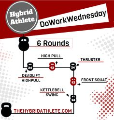 Hybrid Athlete Free Workouts and Trainings- Kettlebell, Bodyweight and more