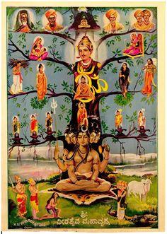 God Shiv Shanker Old Hindu gods print Shiva Parvati Images, Lakshmi Images, Mahakal Shiva, Shiva Art, Hindu Art, Hanuman Murti, Lord Shiva Family, Lord Vishnu Wallpapers, Lord Shiva Painting