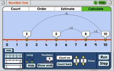 Interactive Education: Interactive Number Line