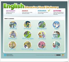 """""""English interactive Visual Dictionary"""" Visual Dictionary, Playground, Classroom, Teaching Resources, Learning, Children Playground, Class Room, Outdoor Playground"""
