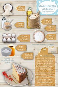 Ciambella al Cocco – Le Ricette formato Scheda – Gikitchen: in Cucina con Grazia…