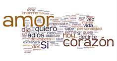 "All the lyrics from the album ""Electricidad"" by Jesse y Joy. Amor and Corazón are repeated the most often"