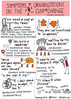 Symptoms of organisations on the cusp of change (via School 4 Change Agents)