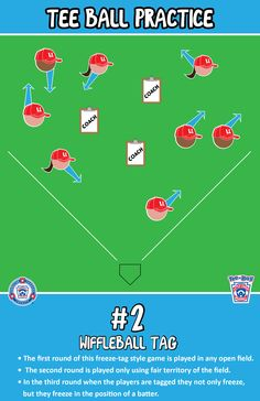 Baseball Rules Tag With The Ball 117