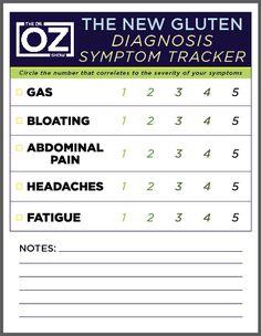 glutensensitief? gebruik 'the new gluten diagnosis symptom tracker' van dr Oz. Bij minimaal 2 punten bij elke klachten -> doe het FODMAP eliminatiedieet
