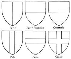 Coat of Arms Templates Medieval Shield Template Medieval Crafts, Medieval Party, Chateau Fort Moyen Age, Shield Template, Castle Party, Medieval Shields, Knight Shield, Knight Party, Vacation Bible School
