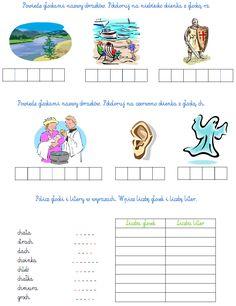 BLOG EDUKACYJNY DLA DZIECI: LITERA, ALFABET, GŁOSKA, DWUZNAK, SAMOGŁOSKA, SPÓŁGŁOSKA, PODZIAŁ WYRAZÓW NA LITERY I GŁOSKI, ZMIĘKCZENIA (ZA POMOCĄ KRESKI NAD LITERĄ, ZA POMOCĄ LITERY I) Wuxi, Alphabet, Map, Education, Internet, Blog, Speech Language Therapy, Alpha Bet, Location Map