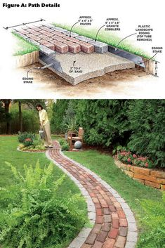 25 beautiful garden path ideas pro landscape design tips on easy DIY backyard walkways with gravel brick stepping stones wood pavers or even mulch Stone Garden Paths, Brick Garden, Garden Stepping Stones, Garden Steps, Garden Pavers, Stone Paths, Garden Arbor, Concrete Garden, Paving Stones