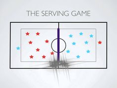 Physical Education Games - The Serving Game (Volleyball)