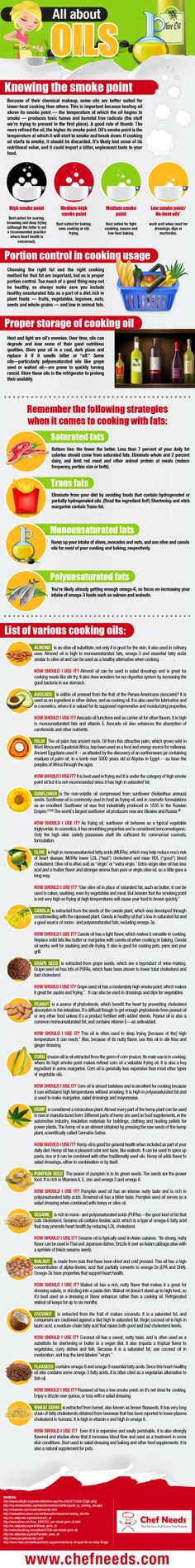 All About Oils [INFOGRAPHIC]#oils