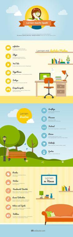"""Infografik: Lernen macht Spaß! Wie und wo können wir Neues lernen. {Mehr Weiteres Neues} zum Thema """"{Lernen Lernen Lernen Lerntechniken Lernstrategien Lernmethoden"""" gibt es bei ZENTRAL-lernen"""