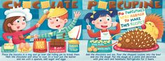 Este referente es pertinente para el ámbito del sistema editorial, porque en el se muestra como se ilustran recetas, lo cual permite que sean más fáciles de entender para niños.