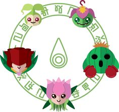 Digimon: Crest of Sincerity by Sindor