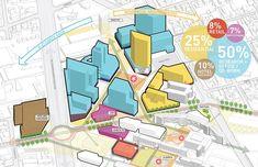 Tecnolgico de Monterrey Urban Regeneration Plan – Sasaki Design is usually a Pricey Portion! Villa Architecture, Architecture Portfolio, Concept Architecture, Classical Architecture, Architecture Diagrams, Ancient Architecture, Sustainable Architecture, Urban Design Concept, Architecture Sketches