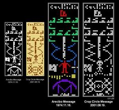 The Arecibo Message is Answered by Aliens in a Mind Blowing Crop Circle! The Arecibo message was beamed into space a single time (not repeated) via frequency modulated radio waves at a ceremony to mark the remodeling of the Arecibo radio telescope on 16 November 1974.