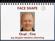 five elements fire face - from our Mien Shiang 101 : Face Reading workbook