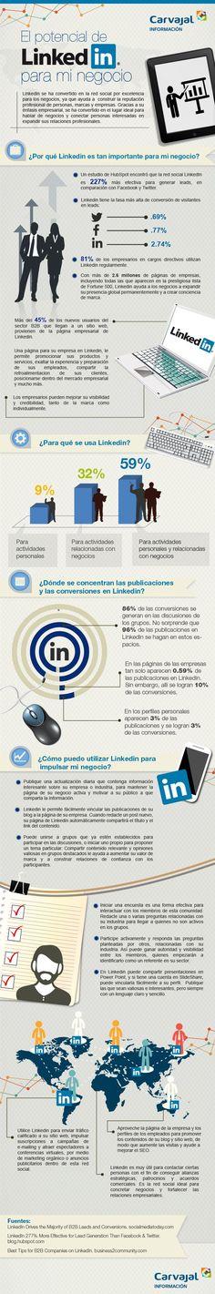 ¿Debes utilizar Linkedin para tu negocio? #Infografía  Ideas Negocios Online para www.masymejor.com