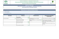 http://www.juntadeandalucia.es/educacion/permanente/materiales/ via @url2pin
