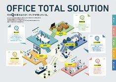 システム開発・IT関連・通信システム機器販売・インフラ・情報通信/サービスパンフレット・会社案内デザイン実績 Japanese Graphic Design, Graphic Design Layouts, Map Design, Tool Design, Layout Design, Context Map, Research Poster, Pamphlet Design, Placemat Design