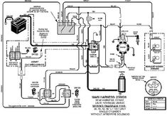 Wiring Diagram craftsman riding lawn mower I need one for