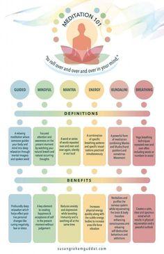the Chakras: Solar Plexus Chakra (Manipura Yoga - Meditation Techniques - Guided Mindful Mantra Energy Kundalini Breathing - Calm - WellbeingYoga - Meditation Techniques - Guided Mindful Mantra Energy Kundalini Breathing - Calm - Wellbeing Chakra Meditation, Daily Meditation, Meditation Practices, Chakra Healing, Meditation Space, Meditation Benefits, Yoga Benefits, Meditation Exercises, Morning Meditation