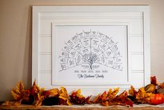 Branches: The Perfect Christmas Gift! Custom Framed Family Tree Art
