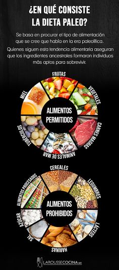 What is the paleo diet? Dieta Paleo, Paleo Diet, Fitness Nutrition, Fitness Tips, Gourmet Recipes, Healthy Recipes, Deck With Pergola, Wines, Frases