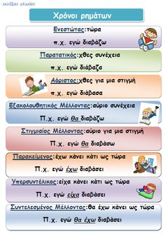 Χρόνοι ρημάτων Greek Language, Speech And Language, Preschool Education, Teaching Kids, Primary School, Elementary Schools, Learn Greek, Languages Online, School Lessons
