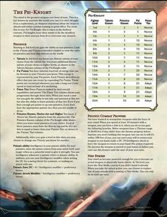 Tagged with gaming, dnd, homebrew, tabletop games, dungeons and dragons; Another round of D&D! Dungeons And Dragons Board, Dungeons And Dragons Classes, Dungeons And Dragons Homebrew, Dnd Races, Dnd Classes, Dnd 5e Homebrew, D Book, Dragon Rpg, Game Resources