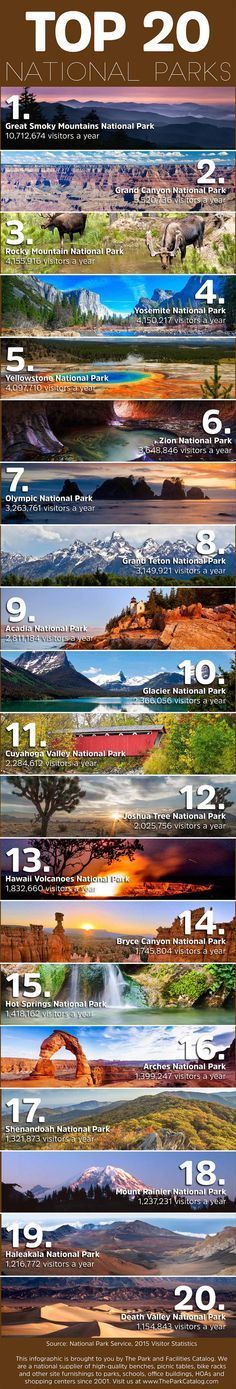 It's National Parks Week, which means you can enter national parks for FREE! Check out the top 20 National Parks in the US! Voyage Usa, Voyage New York, Vacation Destinations, Vacation Spots, Vacation Ideas, Vacation Places, Family Vacations, Italy Vacation, Holiday Destinations