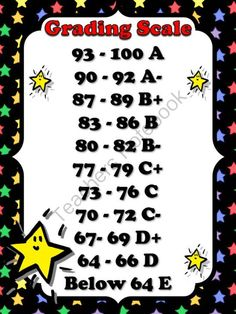 Grading Scale Poster - 10-Point (Modified) - Superstars Theme - King Virtue from King Virtue on TeachersNotebook.com -  (3 pages)  - Grading Scale Poster - Superstars Theme (Multi-colored Stars) Red, Yellow, Blue, Green, Orange, and Purple  Dazzle your classroom with this star-inspired Grading Scale Poster, based on the modified 10-point grading scale. This item was designed to help ma