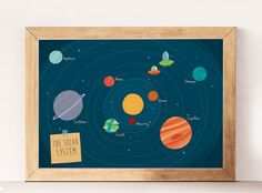 Solar system, Space art, Nursery art, Nursery decor, Planets, Kids illustration, Kids wall art, Poster kids, Kids room decor, Illustration