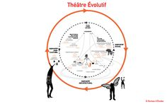 Theatre-evolutif-46 « Landscape Architecture Works   Landezine