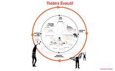 Theatre-evolutif-46 « Landscape Architecture Works | Landezine